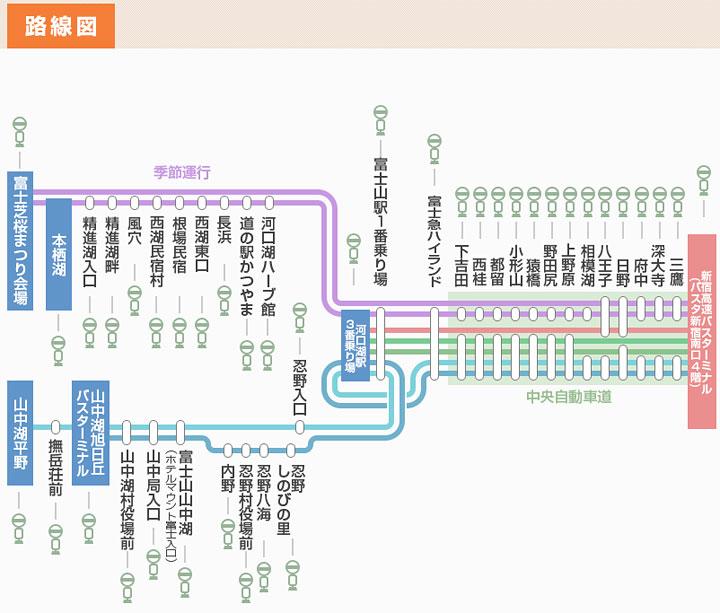 shinjuku-kawaguchiko-highway-route-map