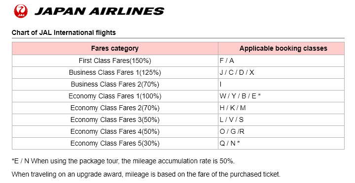 04-jl-flight-mile