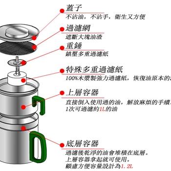 2014日本丸五產業食用油過濾器0519_131060