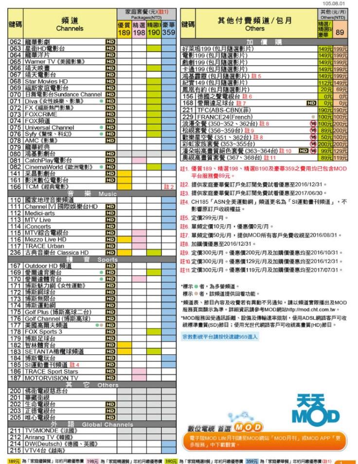 中華電信新雙省