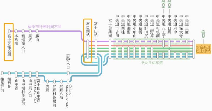 富士芝櫻祭交通