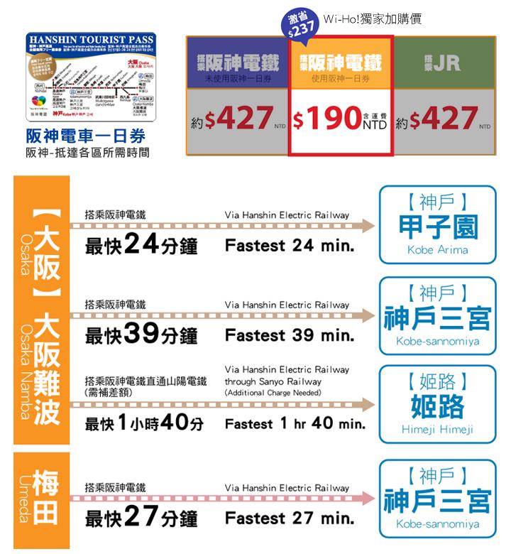 阪神電車一日券