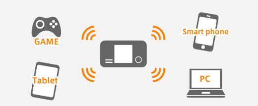 wifi-rental-tw-03