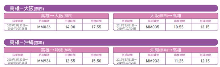flypeach-flight-timetable-kaohsiung