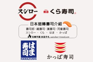日本迴轉壽司介紹