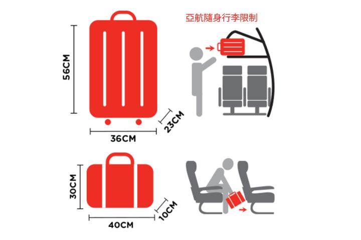 airasia-baggage