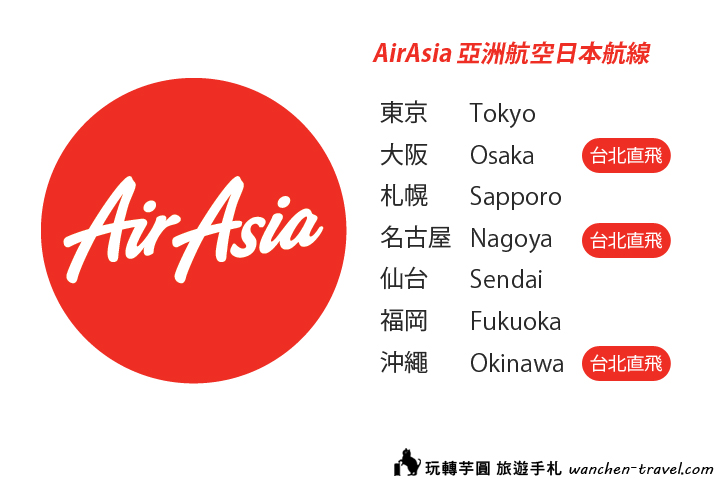 airasia-taipei-japan-flights