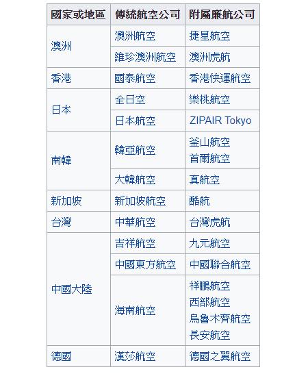 wiki-lcc
