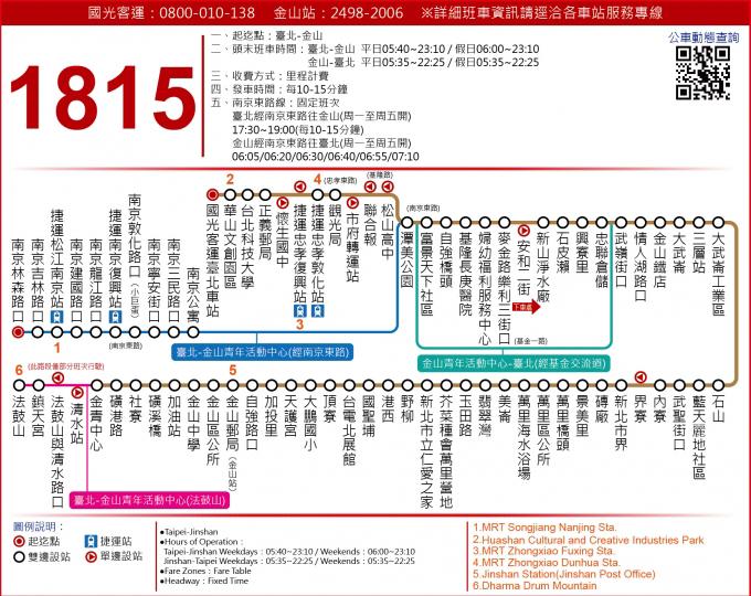 國光客運1815台北金山綠線