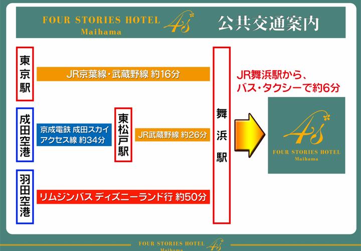 Four Stories Hotel 舞浜 交通