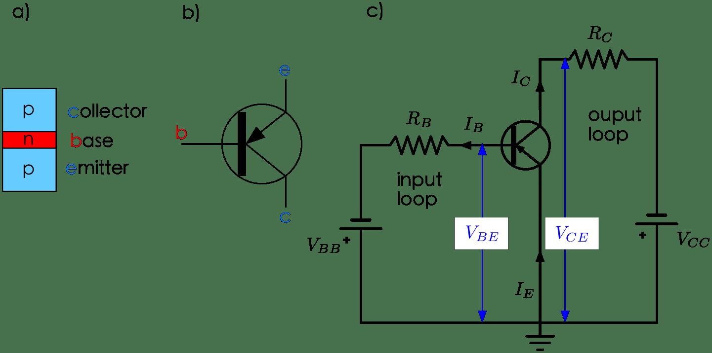 Transistor Characteristics — Modern Lab Experiments