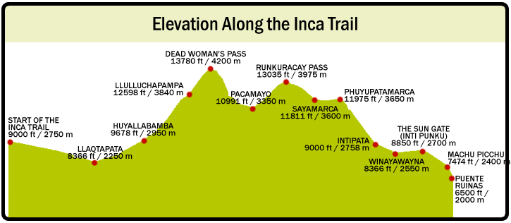 pilates-breathing-for-inca-trail1