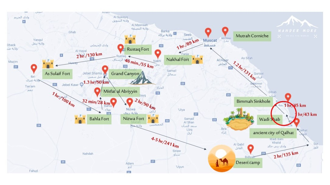 route plan for oman_oct 2019