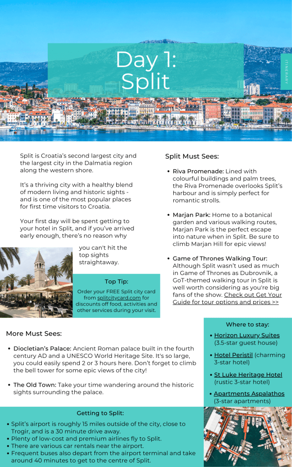 Wanderers of the World Travel Planning Service - Example Croatia Itinerary (Split)