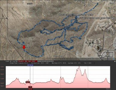 An elevation profile and my GPS tracks, mountain bike trail