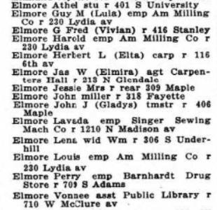 Peoria Elmores 1924