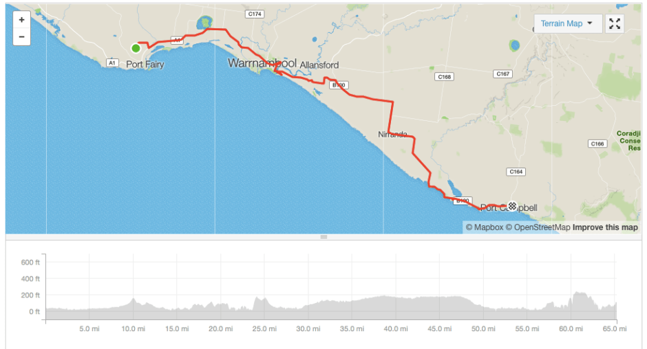 Port Fairy to Port Campbell