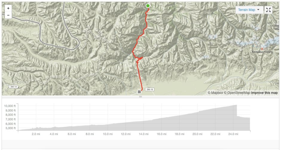Sosnovka camp to field Strava cycling route