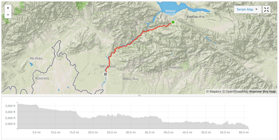River to Kyzyl-Alma Strava cycling route