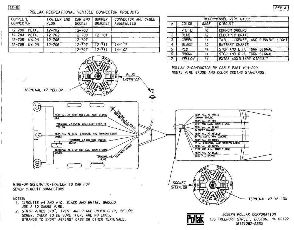 medium resolution of 7 pole flat trailer wiring diagram solutions