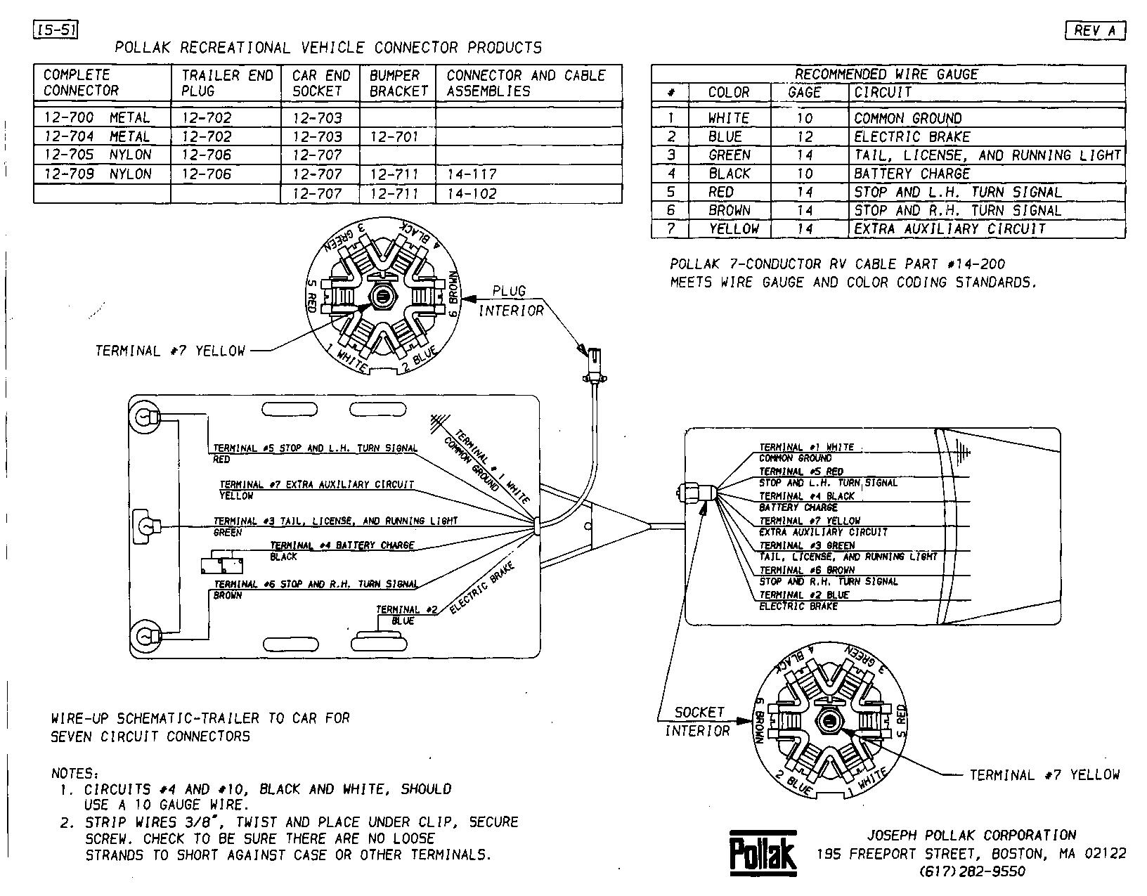 hight resolution of 7 pole flat trailer wiring diagram solutions