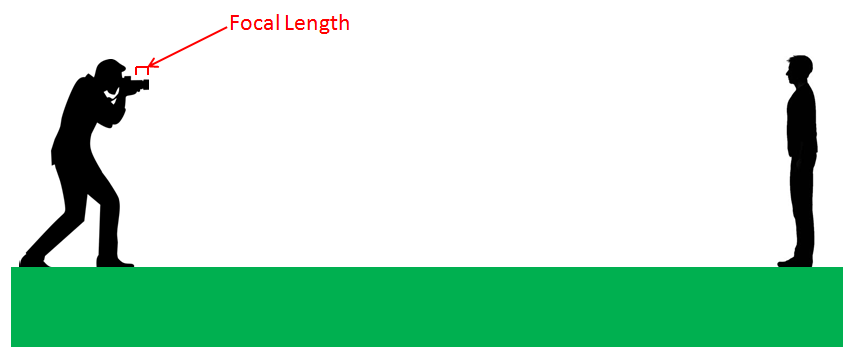 Focal Length.png