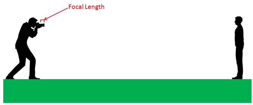 Focal Length.png