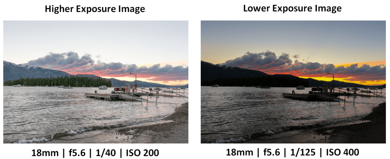 Images with Different Exposure.png
