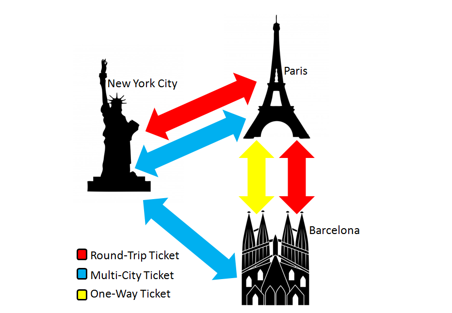 Multi-City Ticket.png