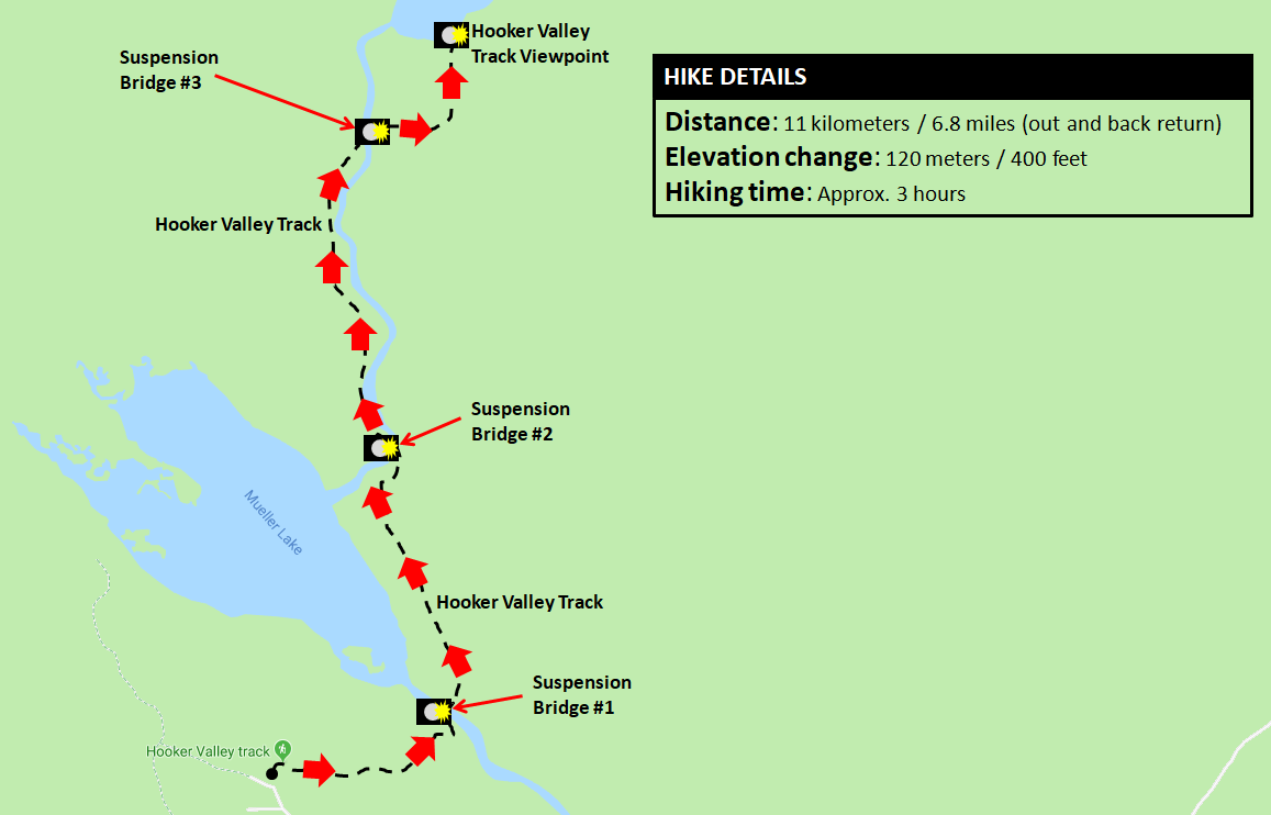 Hooker Valley Track - Photo Map