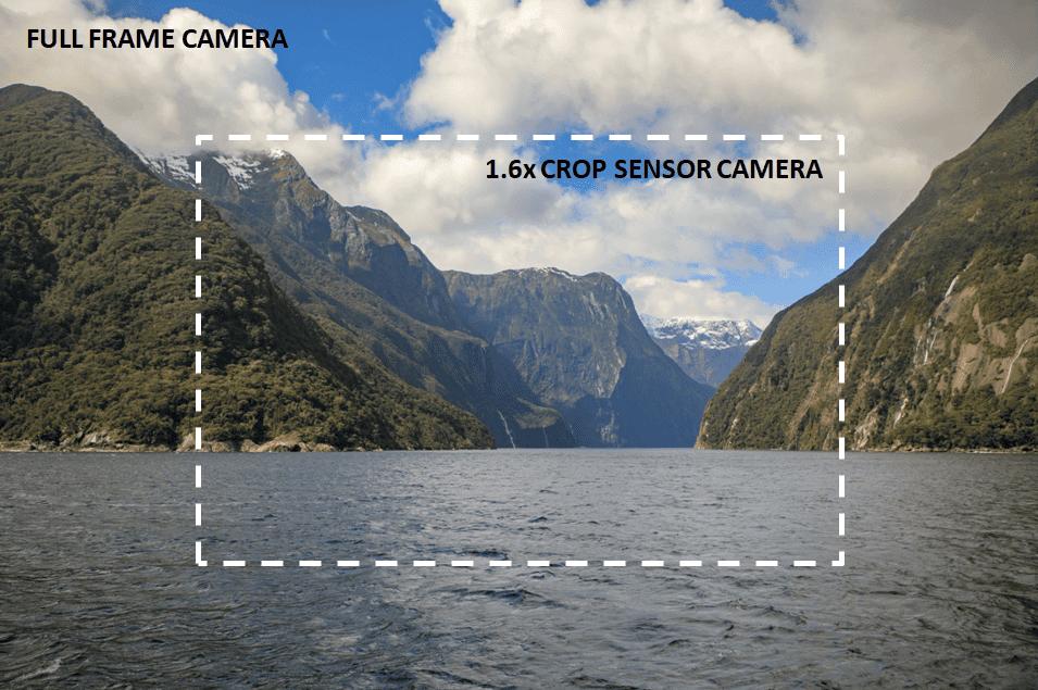 Full Sensor versus Crop Sensor Camera at Milford Sound.png
