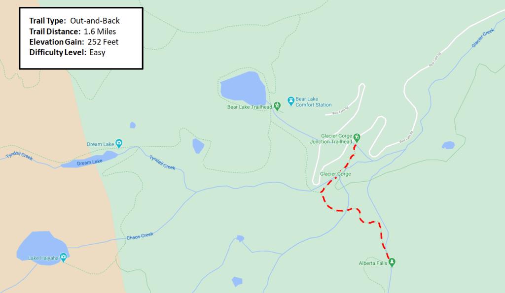 Rocky Mountain National Park Guide -  Alberta Falls Map