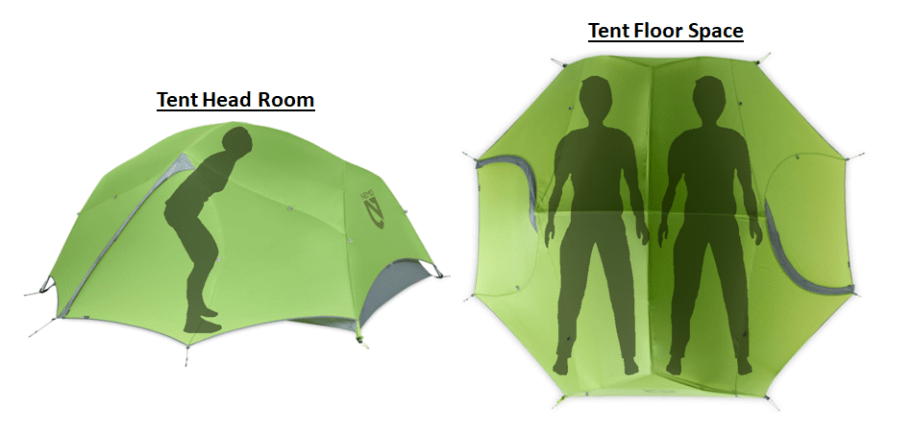 Backpacking Size Tent Sizing Diagram