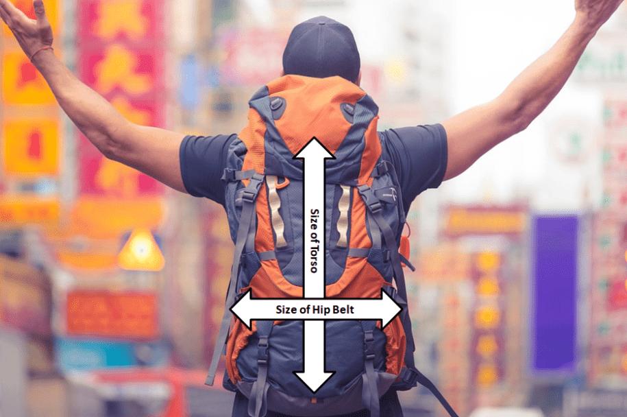 Backpacking Backpack Sizing Diagram