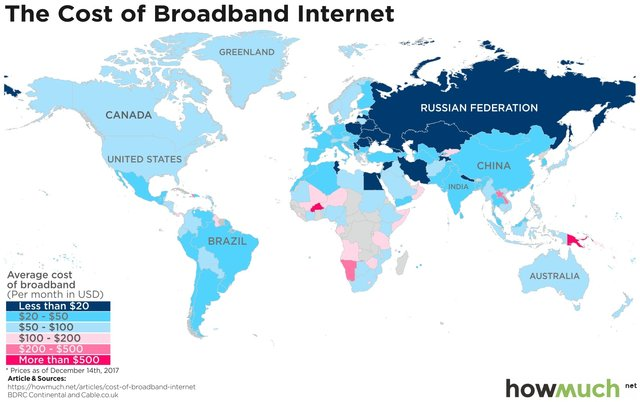 How Much Broadband Internet Costs