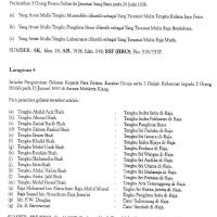 Y.A.M. Tengku Orang Kaya Selangor - Tengku Abdul Aziz Shah Ibni Almarhum Sultan Ala'uddin Suleiman Shah