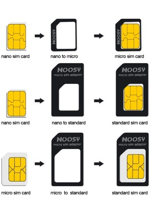 Sim Card + First Month Shopper club fee + New Number+R200 Pre Loaded Airtime