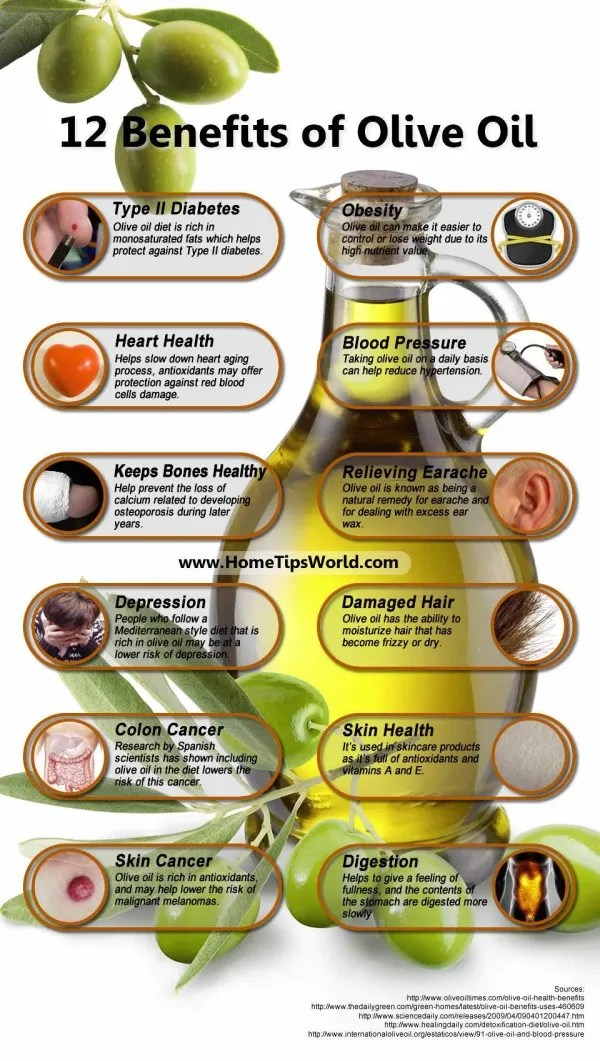 10-benefits-of-olive-oil-infographic-e1424377744491