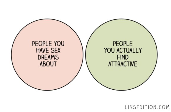 sex-dreams-chart-venn-diagram-linsedition-comic