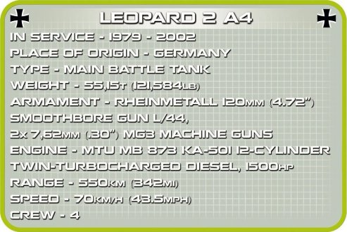 Cobi leopard 2A4 set technical-specifications