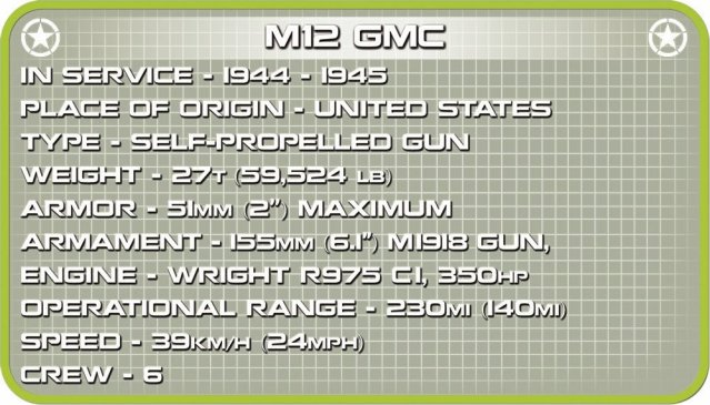 COBI M12 GMC Specs