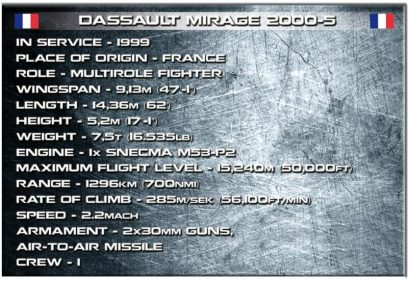 COBI Mirage 2000 Jet Specs