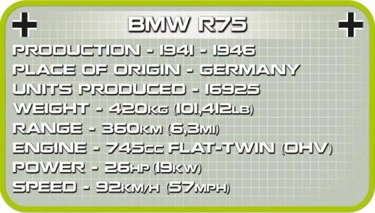 COBI BMW R75 W_SIDECAR (2397) SET Specs