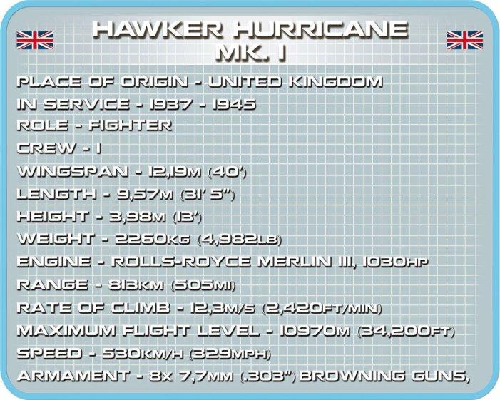 COBI HAWKER HURRICAN MK I Set (5709) Specs