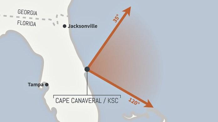 Угол, в рамках которого осуществляются запуски с мыса Канаверал