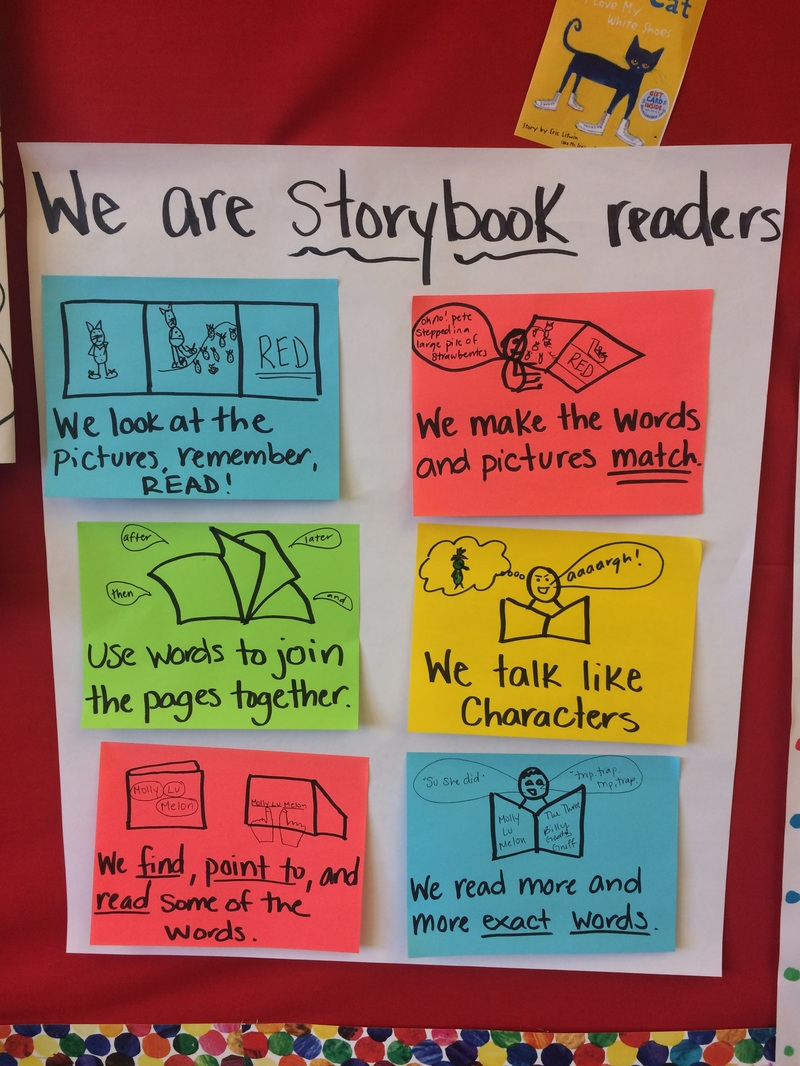 All the teaching points listed on poster are ones that really help empower early readers to feel like they reading experts also blog archives mrs ward   kindergarten class rh wardqae weebly