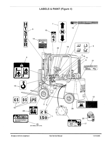 Forklift Parts Diagram : forklift, parts, diagram, Hyster, Forklift, Parts, Manuals, Download, Manual, Instantly