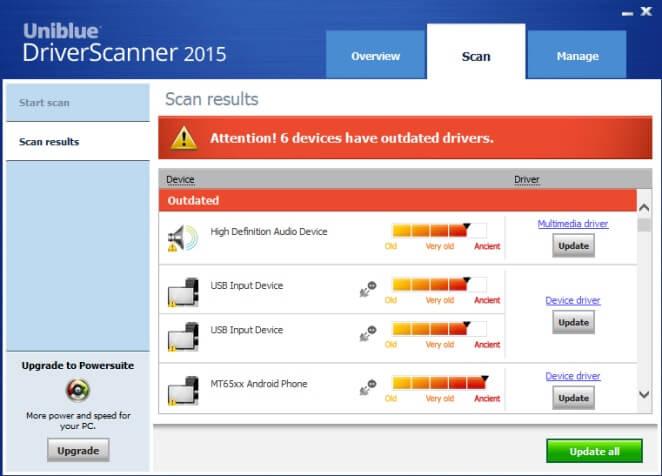 uniblue driverscanner 2013 crack