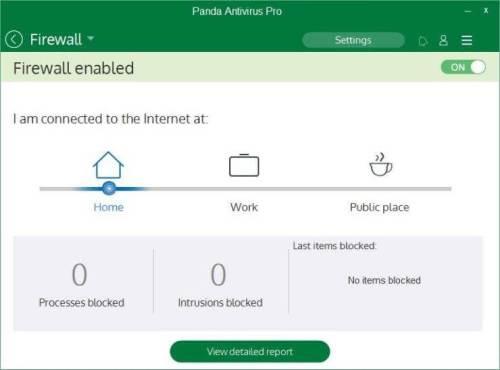 Top Five Panda Antivirus Pro 2017 Activation Code - Circus