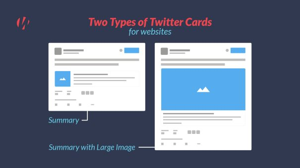 Everything You Need to Know: Open Graph, Twitter Cards & Rich Pins ...